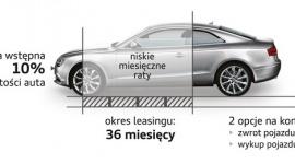 Audi Perfect Lease, czyli leasing w nowej odsłonie