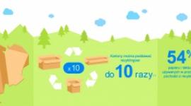 Żyj i pracuj w zgodzie z naturą – ekologiczne rozwiązania firmy RAJAPACK