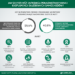 40 proc. przedsiębiorców z sektora MŚP ogranicza nadmierną eksploatację samochodów służbowych