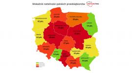 Wskaźnik rzetelności polskich przedsiębiorstw